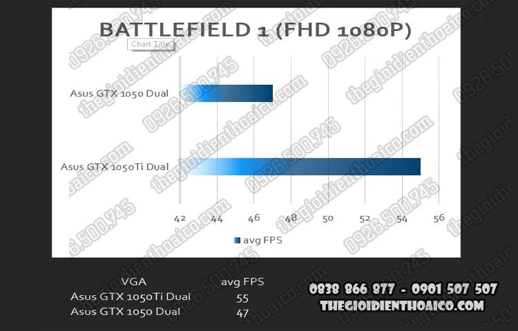 Asus_GTX_1050_Dual_12.jpg